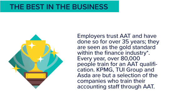 the best in the business - aat